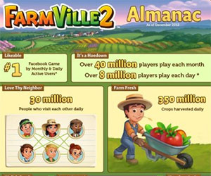 FarmVille2 Almanac.