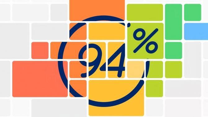 94 % soluzioni